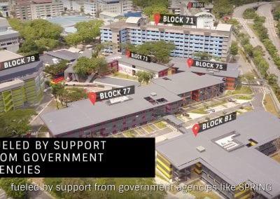 Block71 Coporate Video