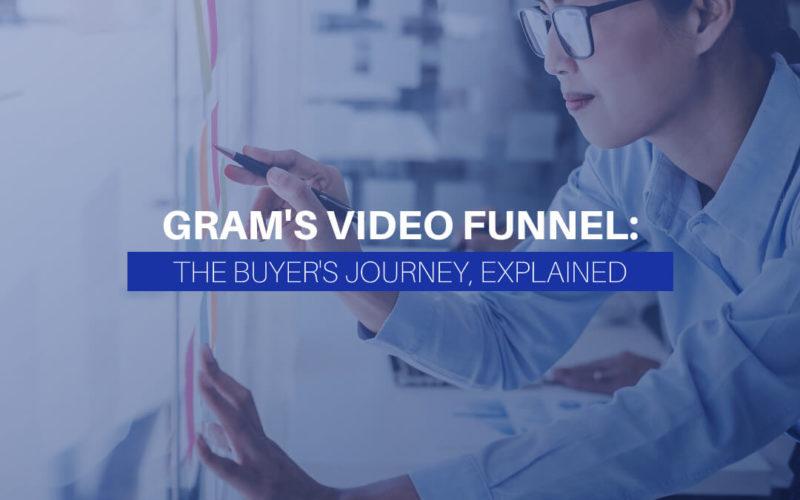 Gram's Video Funnel: The Buyer's Journey, Explained