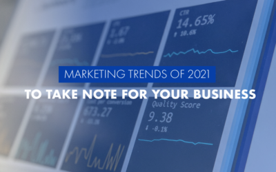 Marketing Trend of 2021 to Take Note For Your Business